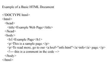 sample web page html code