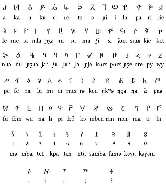 apprendre japonais pdf